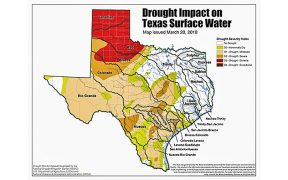Drought impact